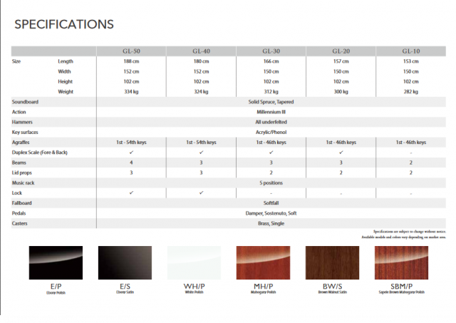 KAWAI GL50 specifikacije