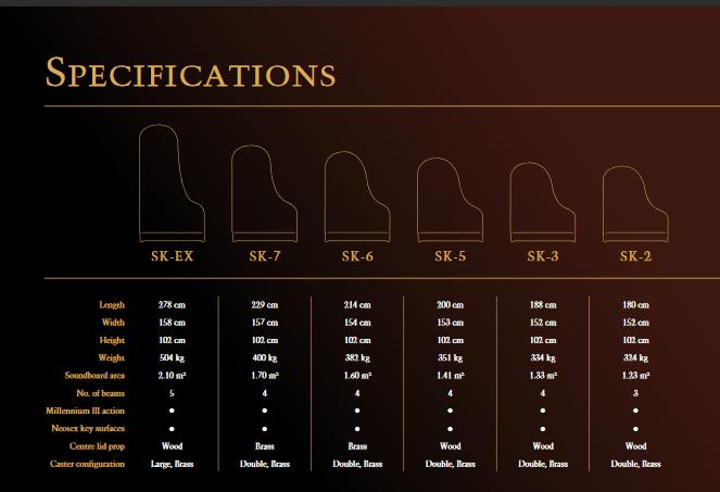 KAWAI SK3 specifikacije
