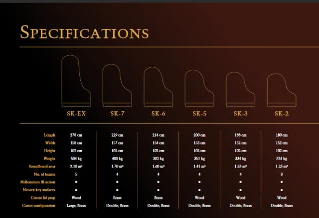 KAWAI SK2 specifikacije